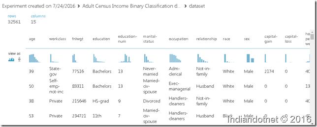 DataVisualizationtion