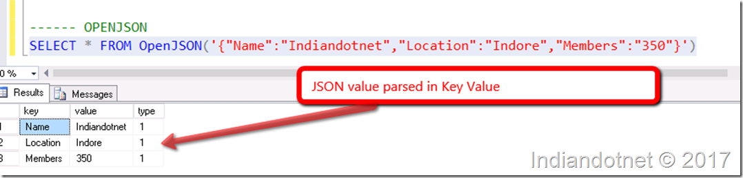 JSON_Feature_Indiandotnet_7