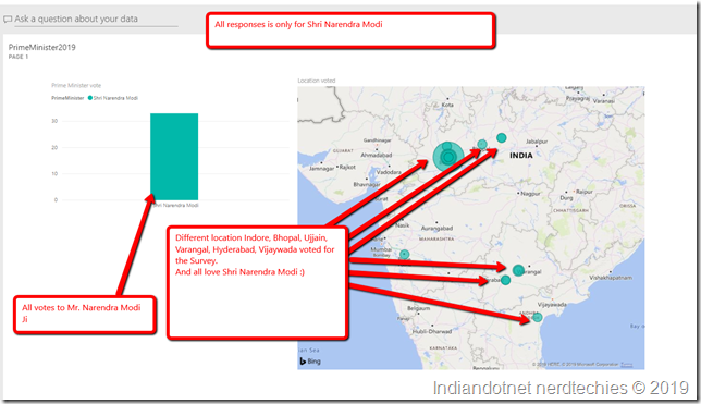 Indiandotnet_Microsoft_Flow_Power_BI_15
