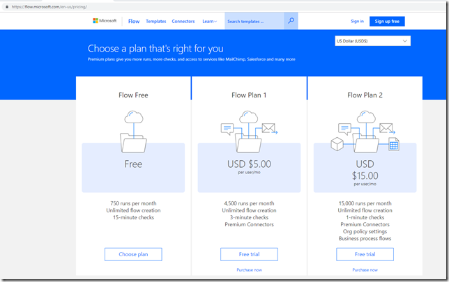 Indiandotnet_Microsoft_Flow_Price