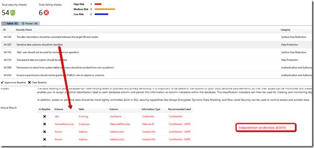 Indiandotnet_Vulnerability_Assessment_4
